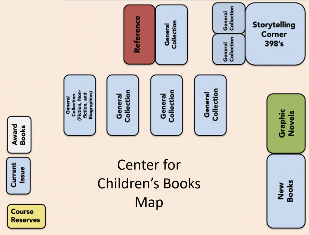Collections Map